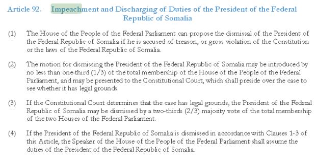 Impeaching Somali President